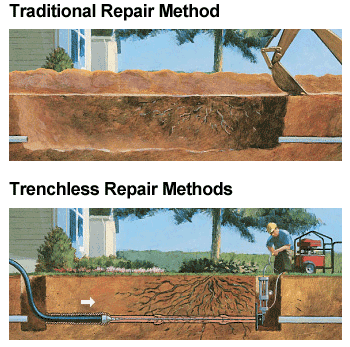 trenchless repair vs traditional repair main replacement